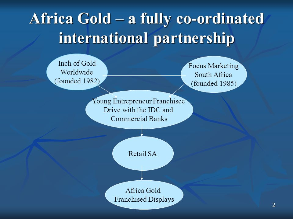 2 Africa Gold – a fully co-ordinated international partnership Inch of Gold Worldwide (founded 1982) Retail SA Focus Marketing South Africa (founded 1985) Young Entrepreneur Franchisee Drive with the IDC and Commercial Banks Africa Gold Franchised Displays