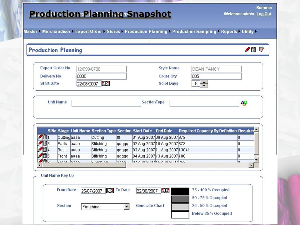 Production Planning Snapshot
