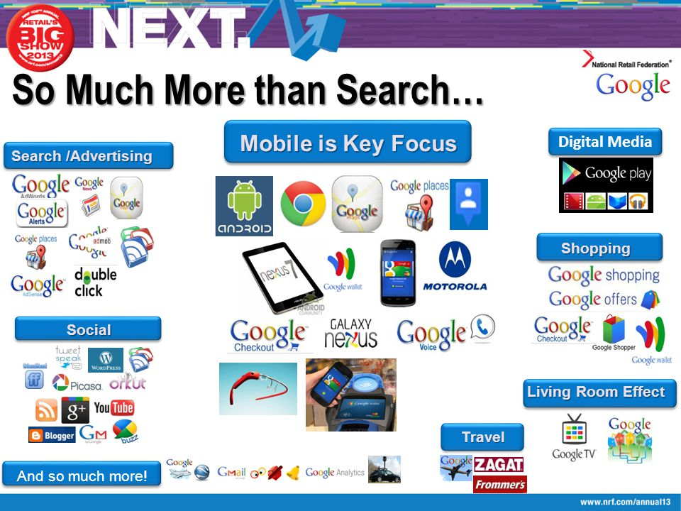 So Much More than Search… Social Digital Media Shopping And so much more.