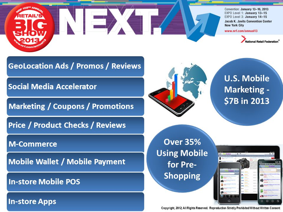 GeoLocation Ads / Promos / Reviews Social Media Accelerator Marketing / Coupons / Promotions Price / Product Checks / Reviews M-Commerce Mobile Wallet / Mobile Payment In-store Mobile POS In-store Apps 15 U.S.