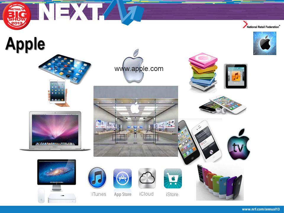 www.apple.com iTunes iCloud iStore Apple
