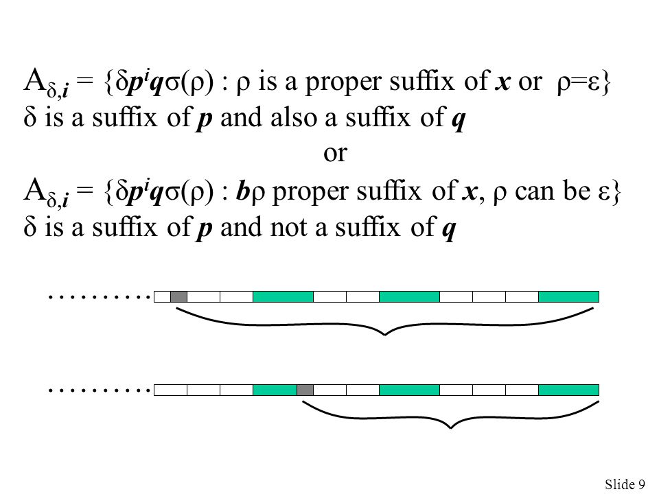 Slide 20 This requires at most |BUCKETS|3λ 2 steps.) 10.