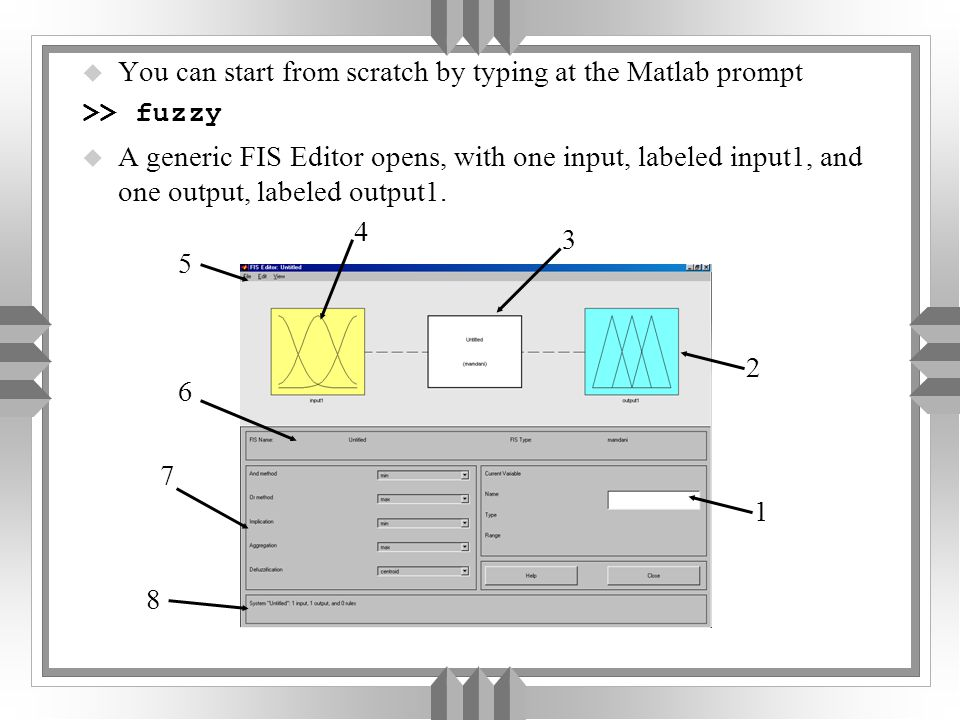 u You can start from scratch by typing at the Matlab prompt >> fuzzy u A generic FIS Editor opens, with one input, labeled input1, and one output, labeled output1.