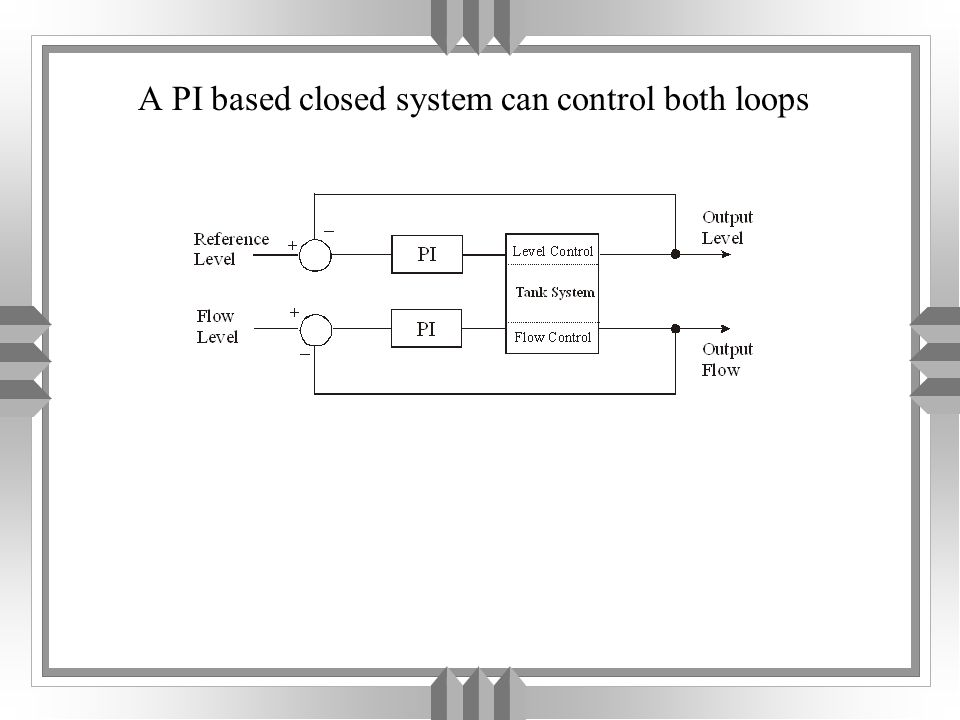 A PI based closed system can control both loops