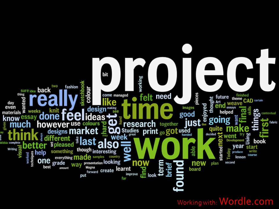 Working with: Wordle.com