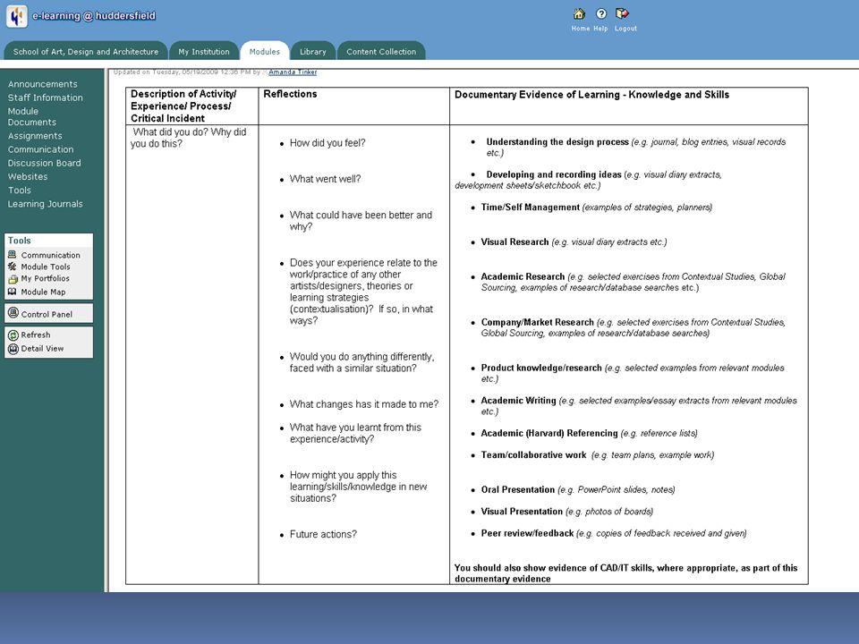 Integrated Learning Portfolio