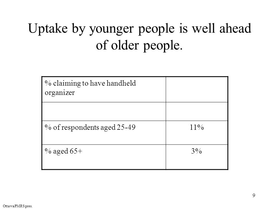 9 OttawaPMRS pres. Uptake by younger people is well ahead of older people.