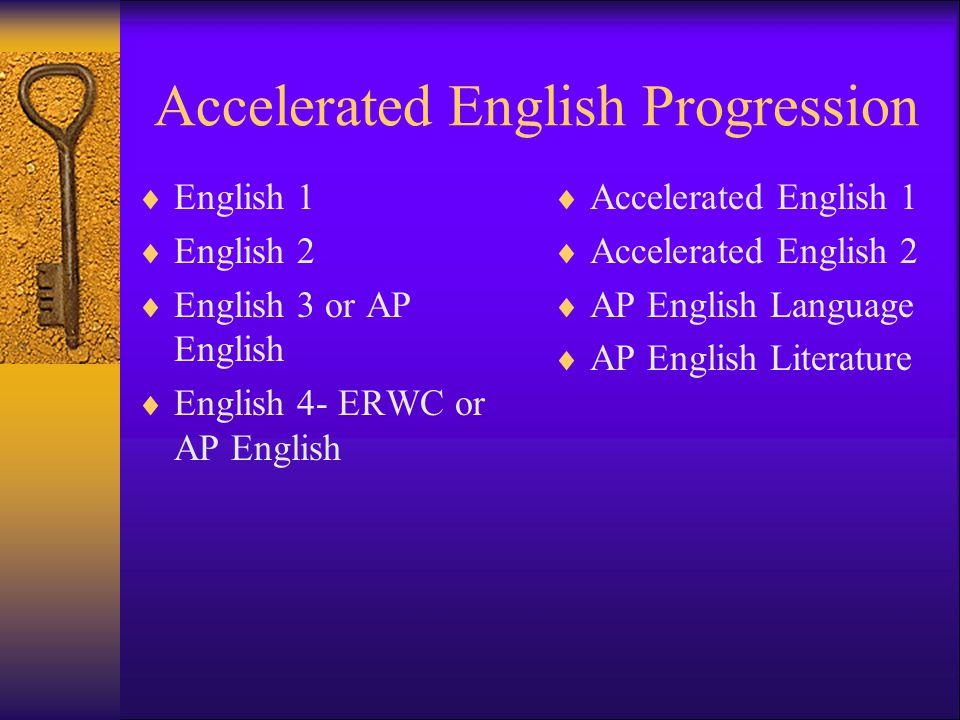Accelerated English Progression English 1 English 2 English 3 or AP English English 4- ERWC or AP English Accelerated English 1 Accelerated English 2 AP English Language AP English Literature