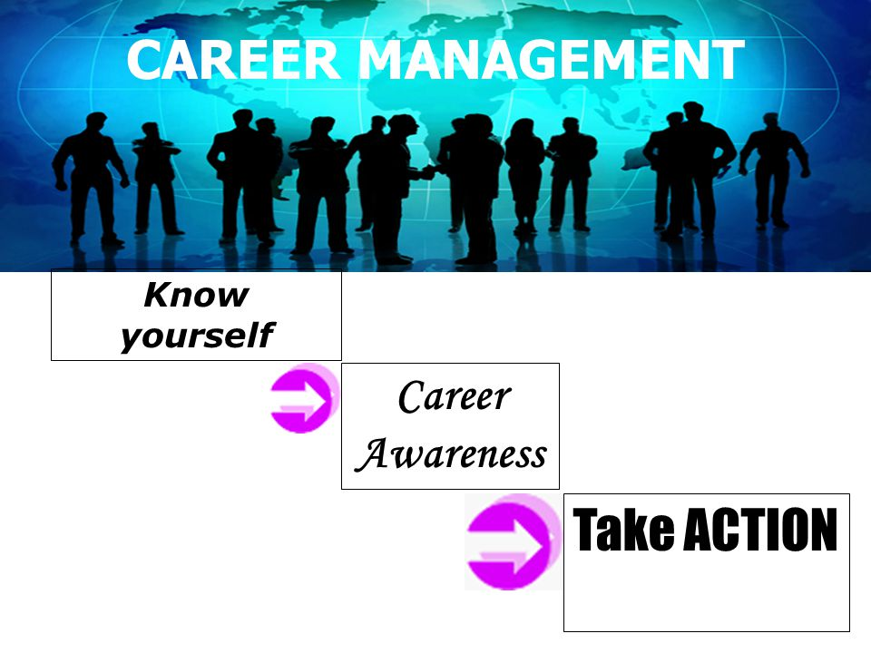 CAREER MANAGEMENT Know yourself Career Awareness Take ACTION