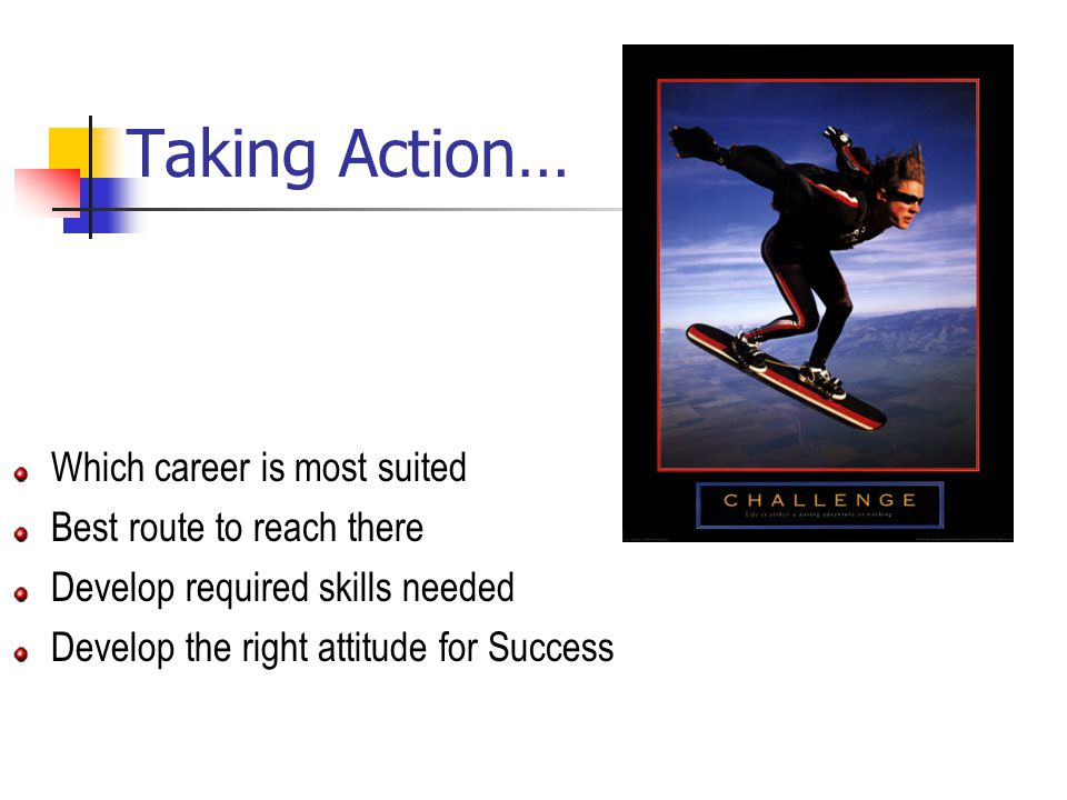 Taking Action… Which career is most suited Best route to reach there Develop required skills needed Develop the right attitude for Success