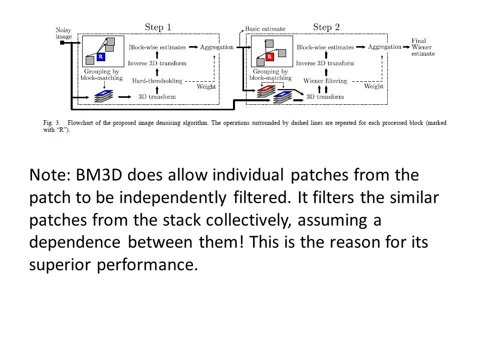 Note: BM3D does allow individual patches from the patch to be independently filtered.