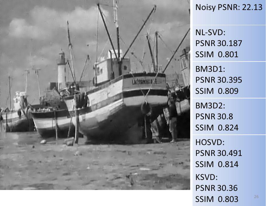 NL-SVD: PSNR 30.187 SSIM 0.801 Noisy PSNR: 22.13 BM3D1: PSNR 30.395 SSIM 0.809 HOSVD: PSNR 30.491 SSIM 0.814 BM3D2: PSNR 30.8 SSIM 0.824 NLMeans: PSNR 28.91 SSIM 0.753 KSVD: PSNR 30.36 SSIM 0.803 26