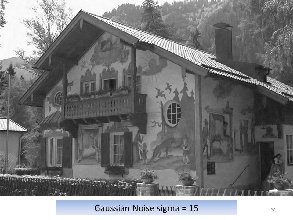 28 Gaussian Noise sigma = 15