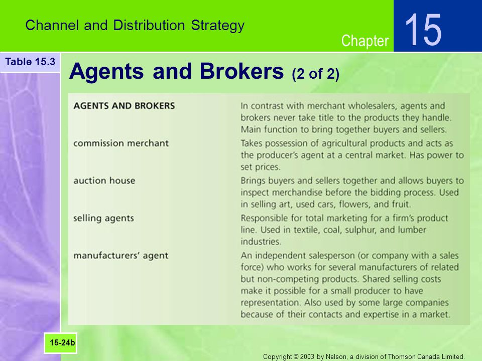 Chapter Copyright © 2003 by Nelson, a division of Thomson Canada Limited. Agents and Brokers (2 of 2) Channel and Distribution Strategy 15 Table 15.3
