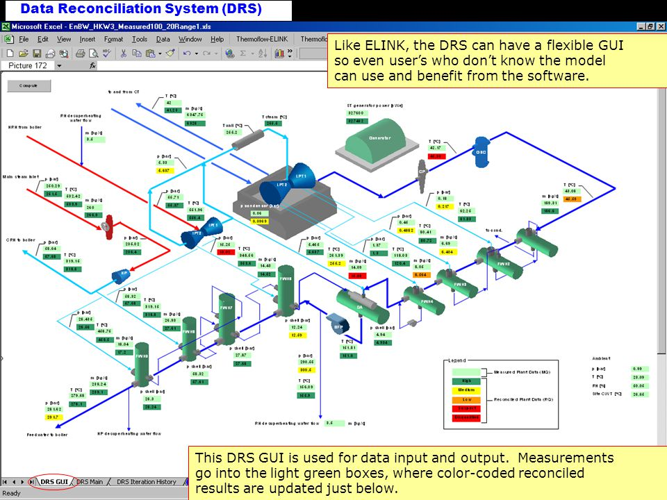 Data Reconciliation System (DRS) Flexible DRS GUI This DRS GUI is used for data input and output. Measurements go into the light green boxes, where co