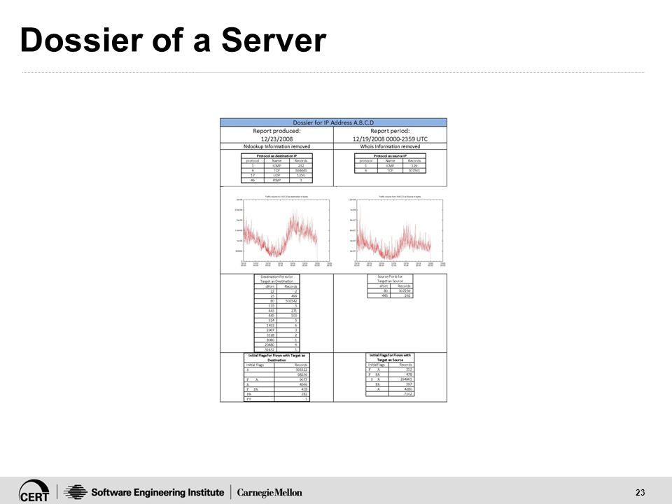 23 Dossier of a Server