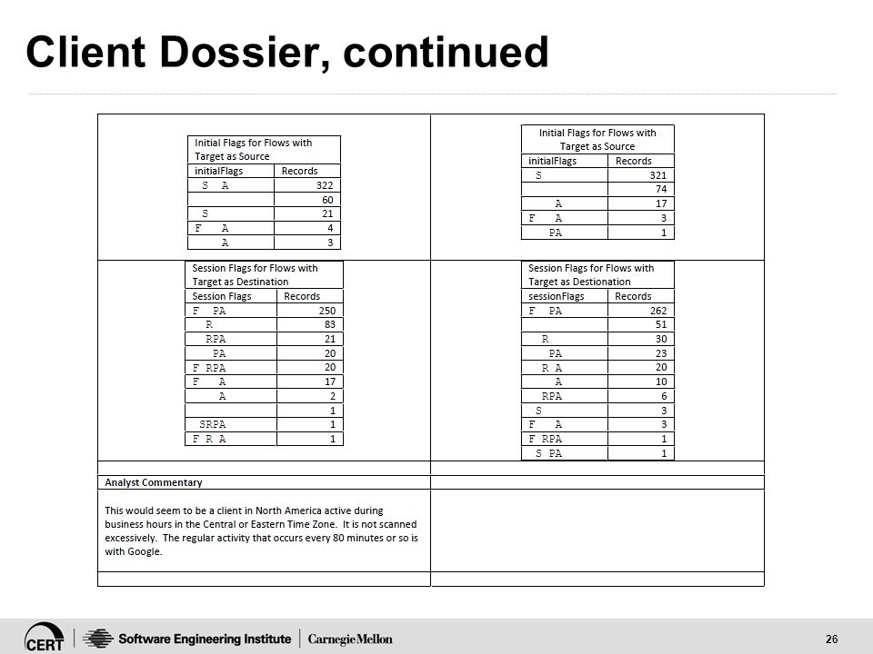 26 Client Dossier, continued