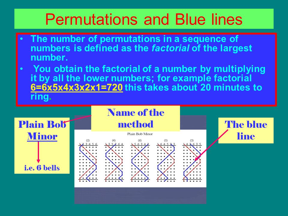 Permutations and Blue lines The number of permutations in a sequence of numbers is defined as the factorial of the largest number.