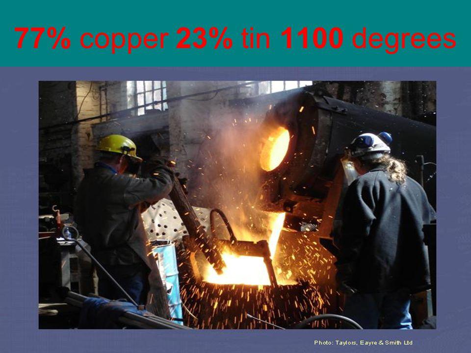77% copper 23% tin 1100 degrees