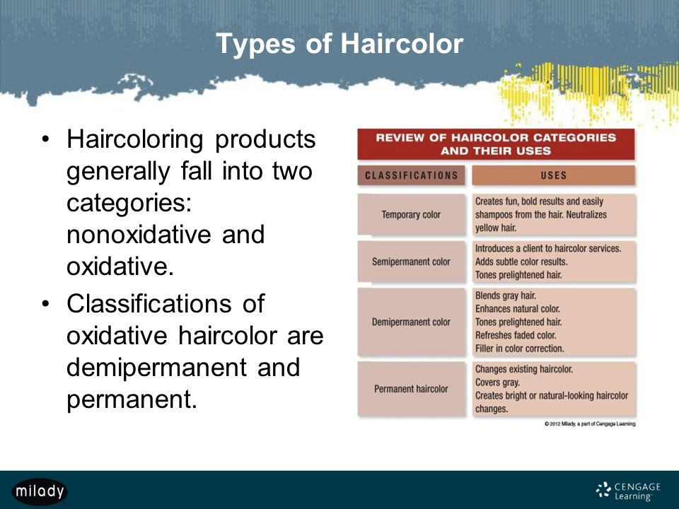 Types of Haircolor Haircoloring products generally fall into two categories: nonoxidative and oxidative.
