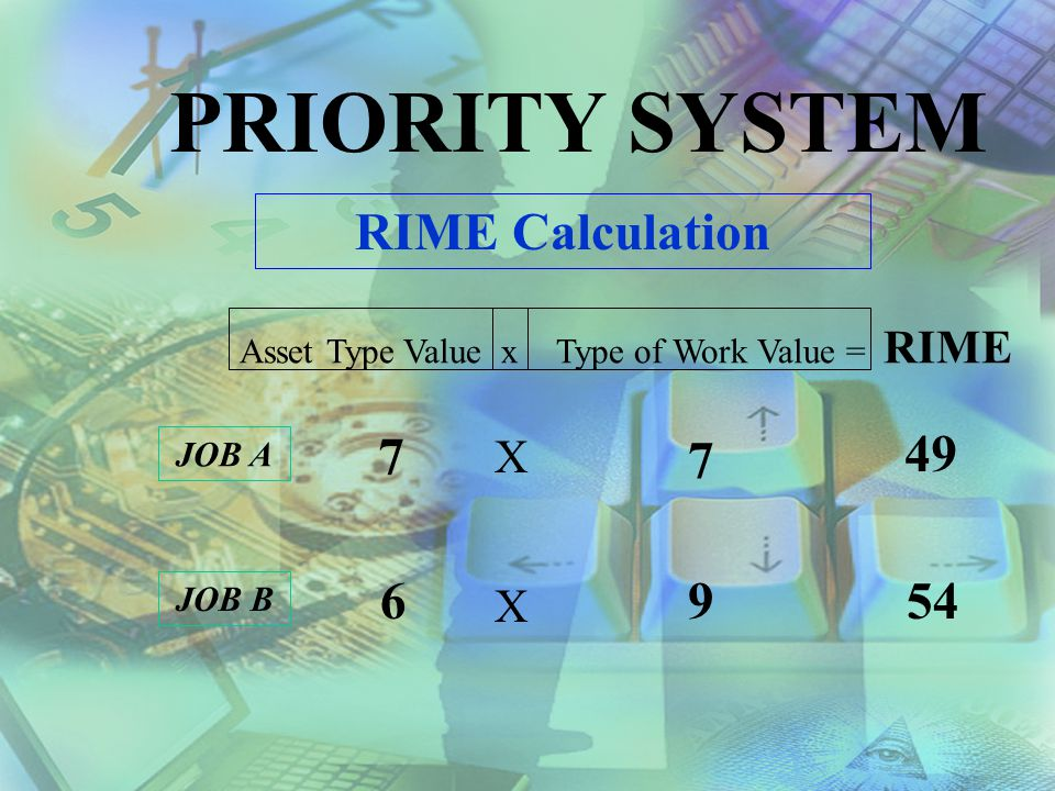 PRIORITY SYSTEM With all but one of his people on maintenance jobs, the maintenance manager has two jobs left to do.