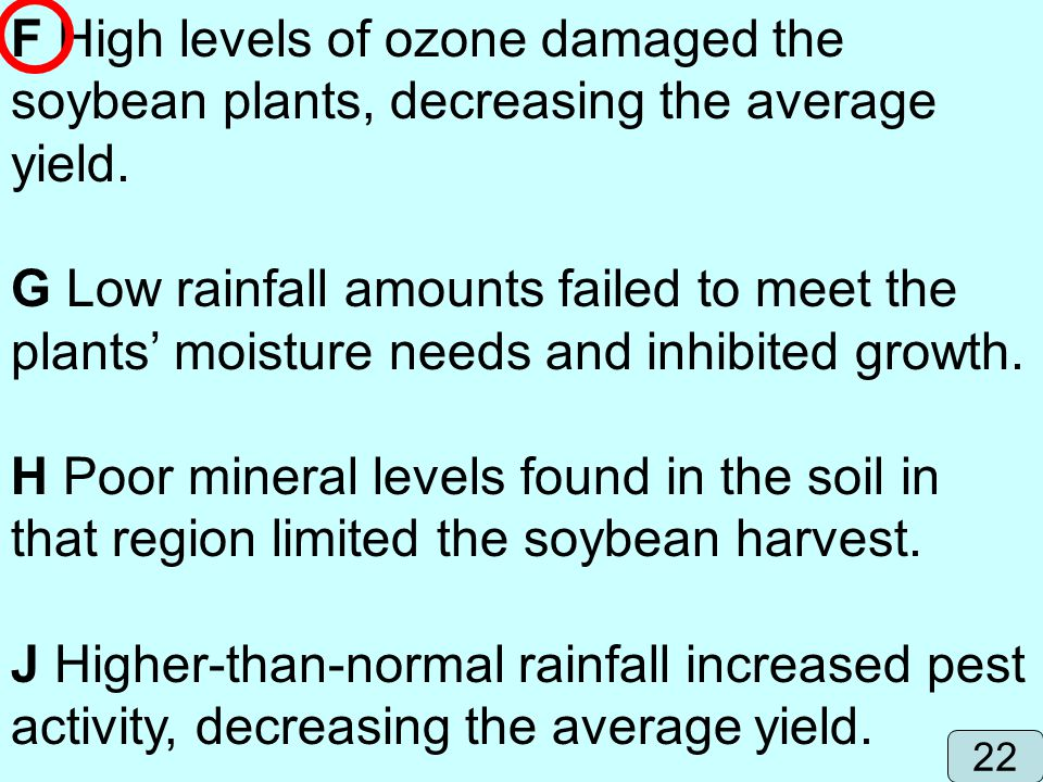 F High levels of ozone damaged the soybean plants, decreasing the average yield. G Low rainfall amounts failed to meet the plants moisture needs and i