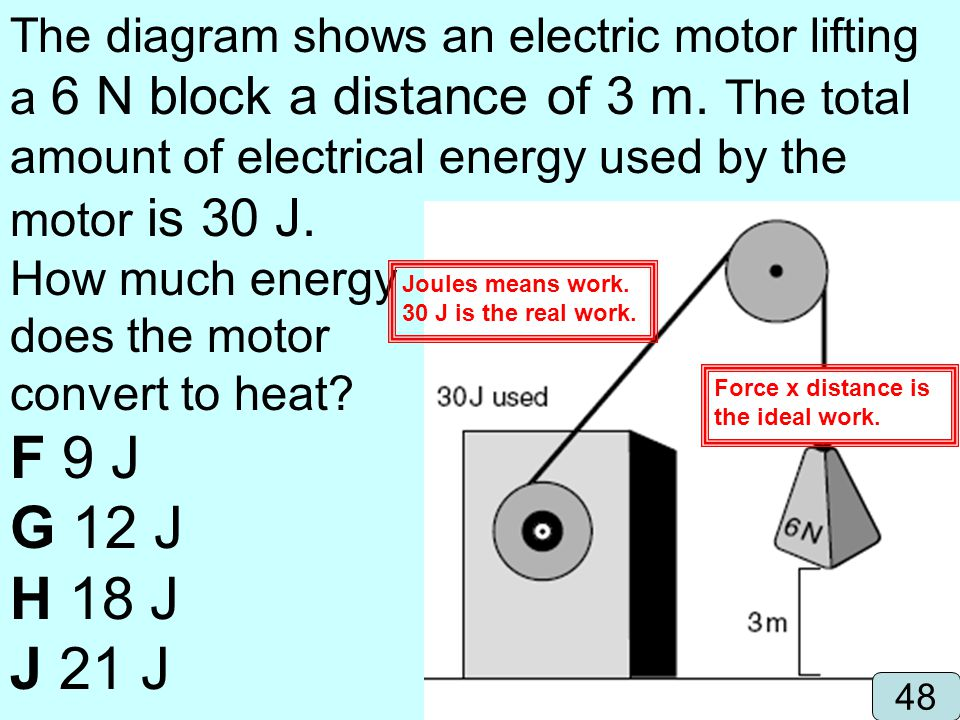 The diagram shows an electric motor lifting a 6 N block a distance of 3 m. The total amount of electrical energy used by the motor is 30 J. How much e