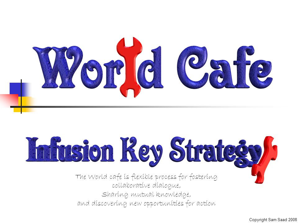 Overview Beforehand....1. Should I use a World Cafe .