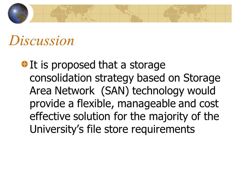 Proposed SAN Model