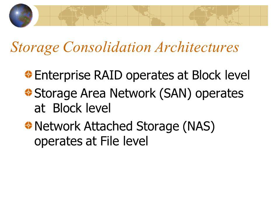Storage Consolidation Architectures Enterprise RAID operates at Block level Storage Area Network (SAN) operates at Block level Network Attached Storage (NAS) operates at File level