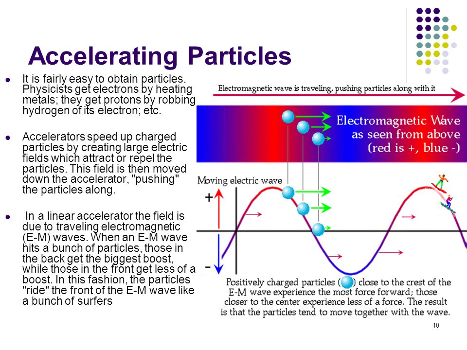 10 Accelerating Particles It is fairly easy to obtain particles.