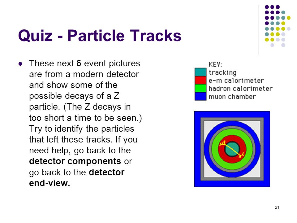 21 Quiz - Particle Tracks These next 6 event pictures are from a modern detector and show some of the possible decays of a Z particle.