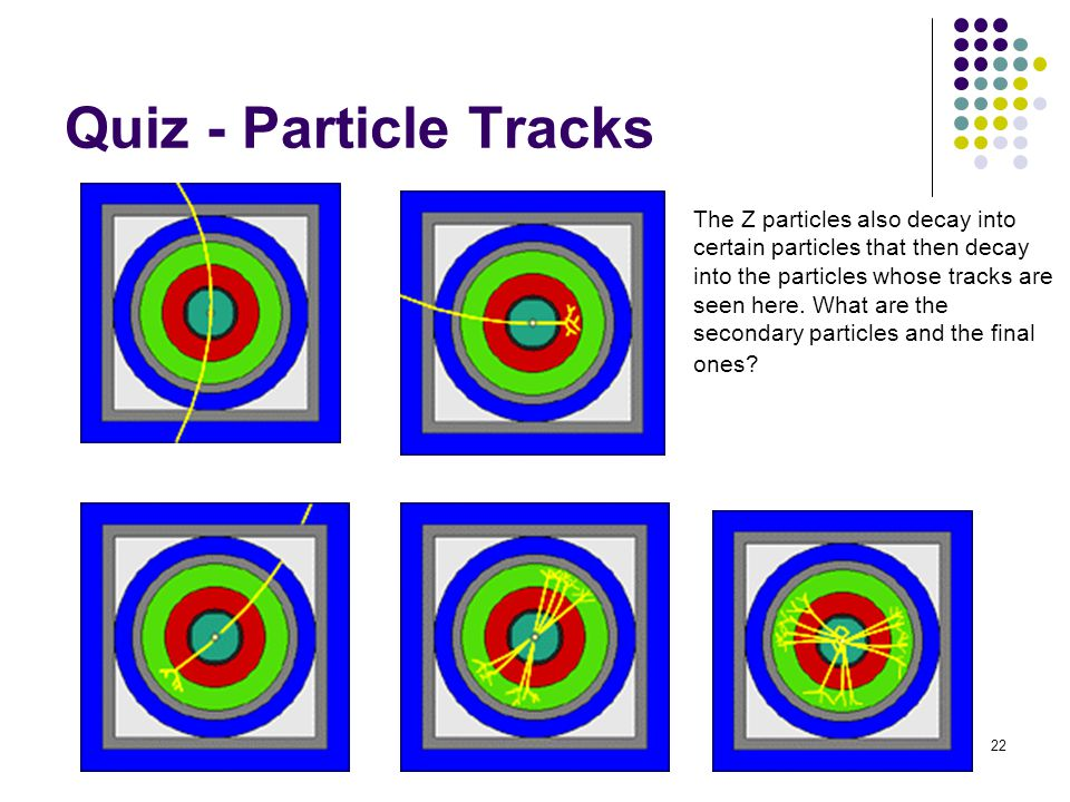 22 Quiz - Particle Tracks The Z particles also decay into certain particles that then decay into the particles whose tracks are seen here.