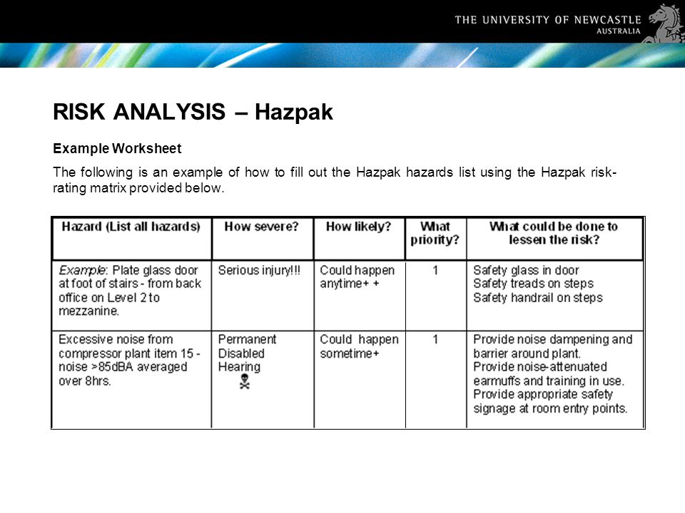 RISK ANALYSIS – Hazpak Example Worksheet The following is an example of how to fill out the Hazpak hazards list using the Hazpak risk- rating matrix provided below.