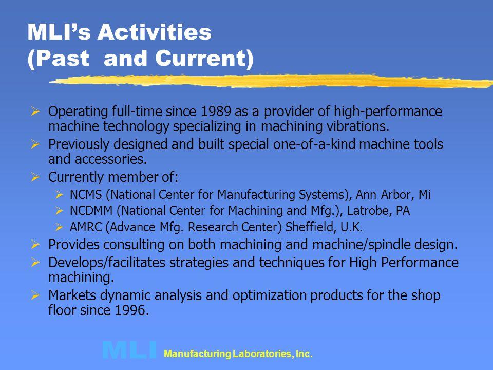 Manufacturing Laboratories, Inc.
