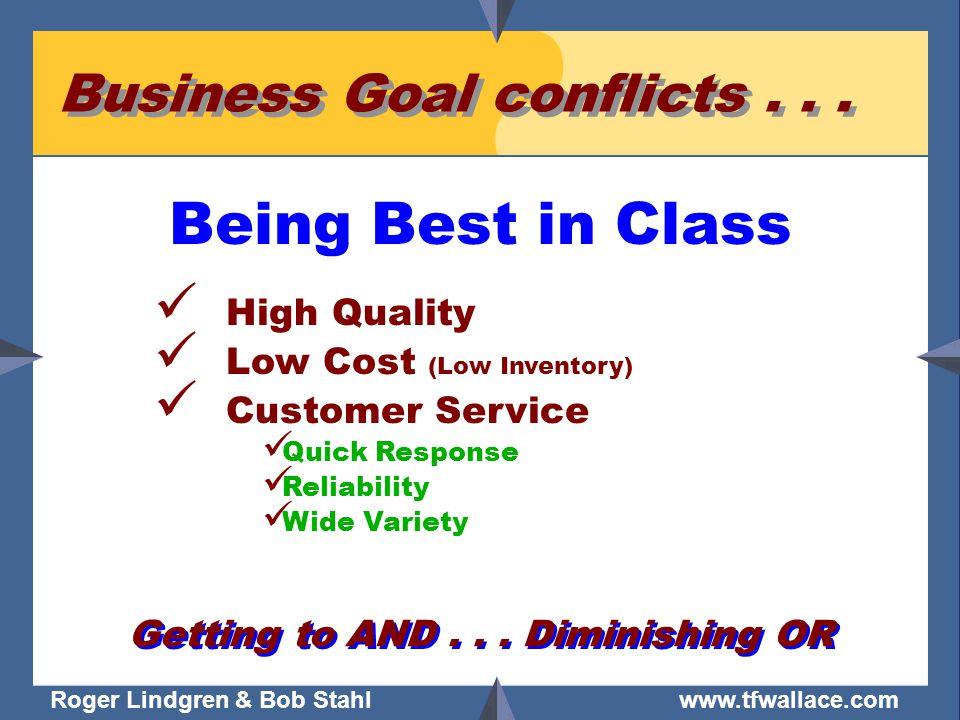 Roger Lindgren & Bob Stahl www.tfwallace.com Business Goal conflicts...