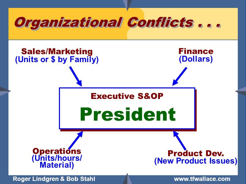 Roger Lindgren & Bob Stahl www.tfwallace.com Organizational Conflicts...