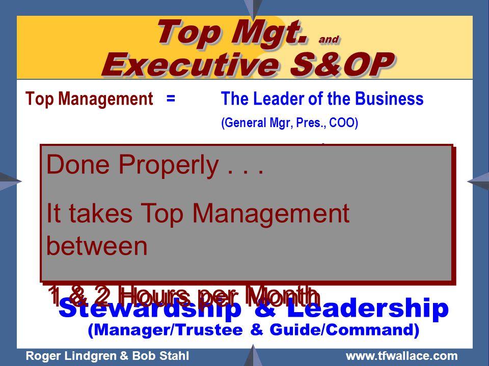 Roger Lindgren & Bob Stahl www.tfwallace.com Top Mgt.