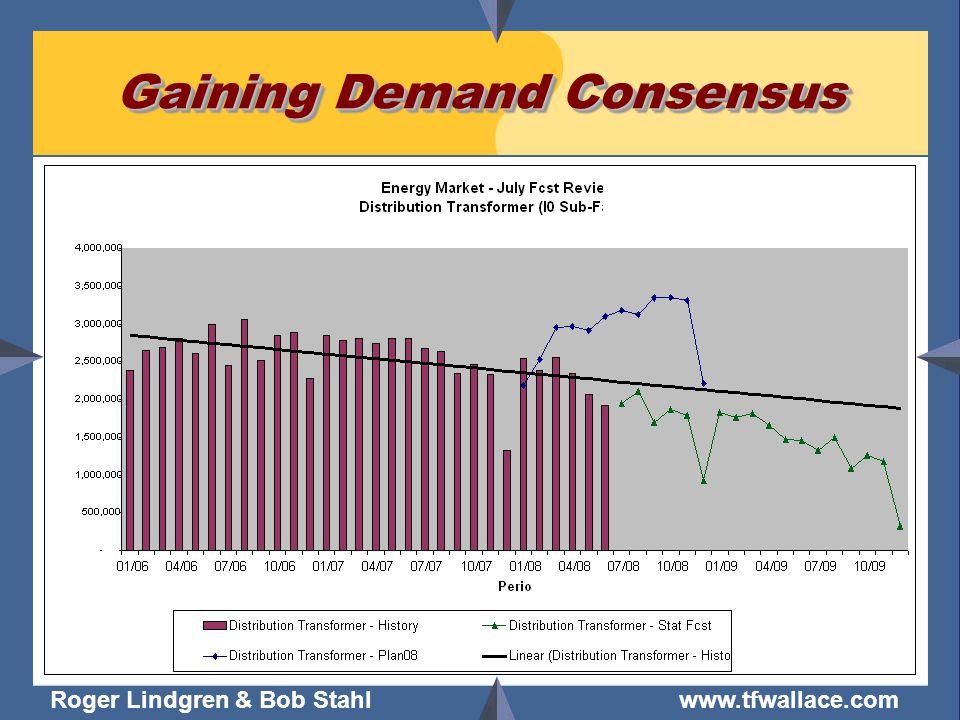 Roger Lindgren & Bob Stahl www.tfwallace.com Gaining Demand Consensus