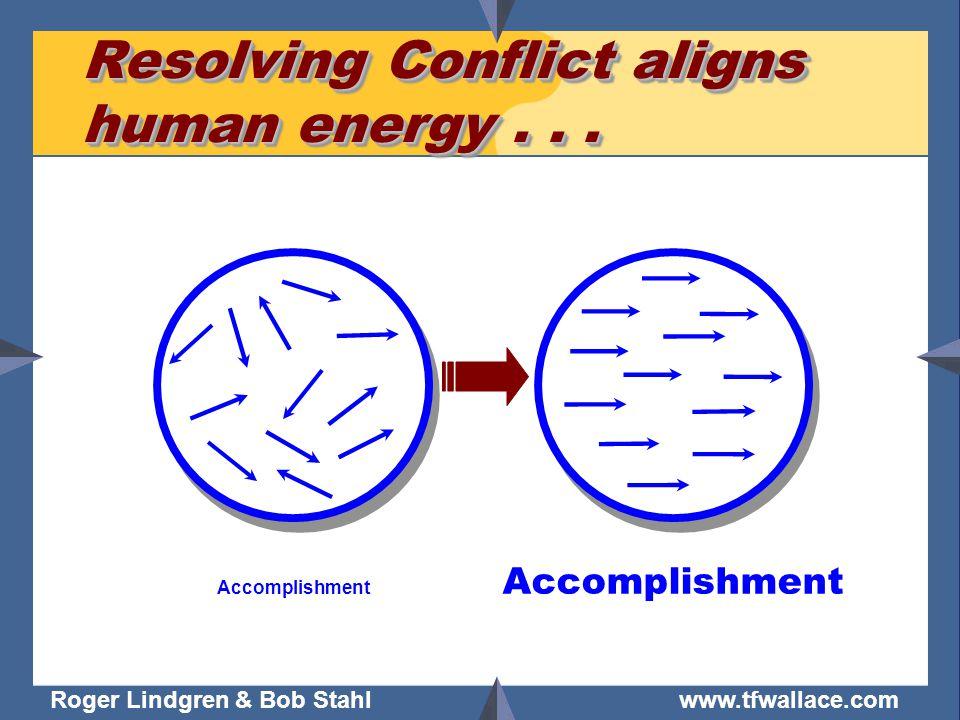 Roger Lindgren & Bob Stahl www.tfwallace.com Resolving Conflict aligns human energy...