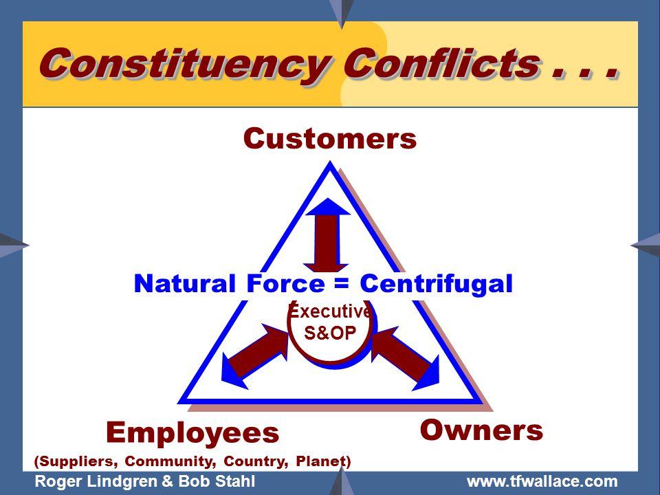 Roger Lindgren & Bob Stahl www.tfwallace.com Constituency Conflicts...