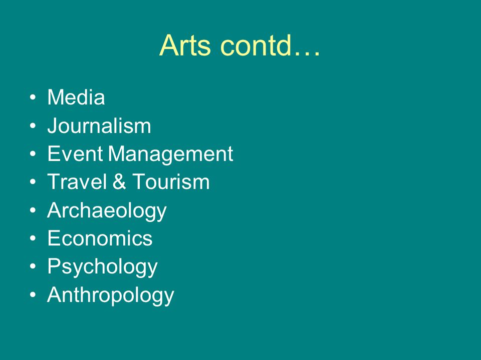 Arts contd… Media Journalism Event Management Travel & Tourism Archaeology Economics Psychology Anthropology