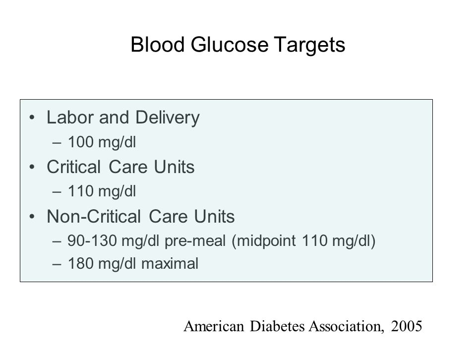 Blood Glucose Targets Labor and Delivery –100 mg/dl Critical Care Units –110 mg/dl Non-Critical Care Units –90-130 mg/dl pre-meal (midpoint 110 mg/dl)