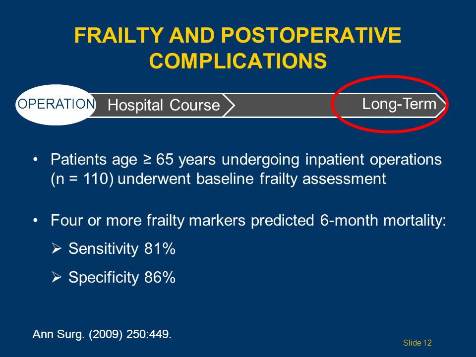 Patients age 65 years undergoing inpatient operations (n = 110) underwent baseline frailty assessment Four or more frailty markers predicted 6-month mortality: Sensitivity 81% Specificity 86% Ann Surg.