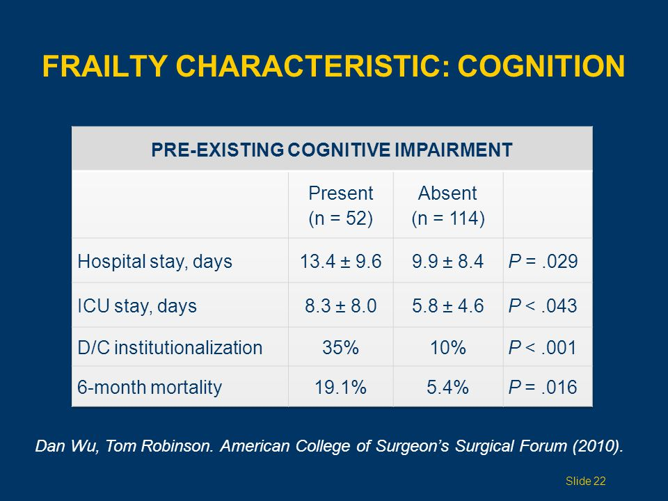 FRAILTY CHARACTERISTIC: COGNITION Dan Wu, Tom Robinson.
