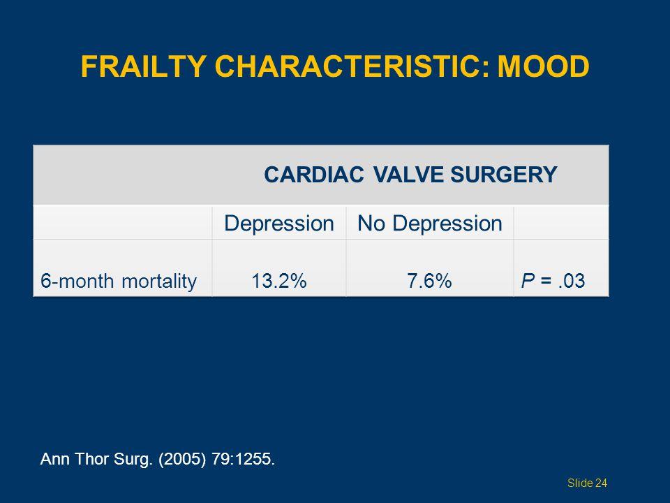 FRAILTY CHARACTERISTIC: MOOD Ann Thor Surg. (2005) 79:1255. Slide 24