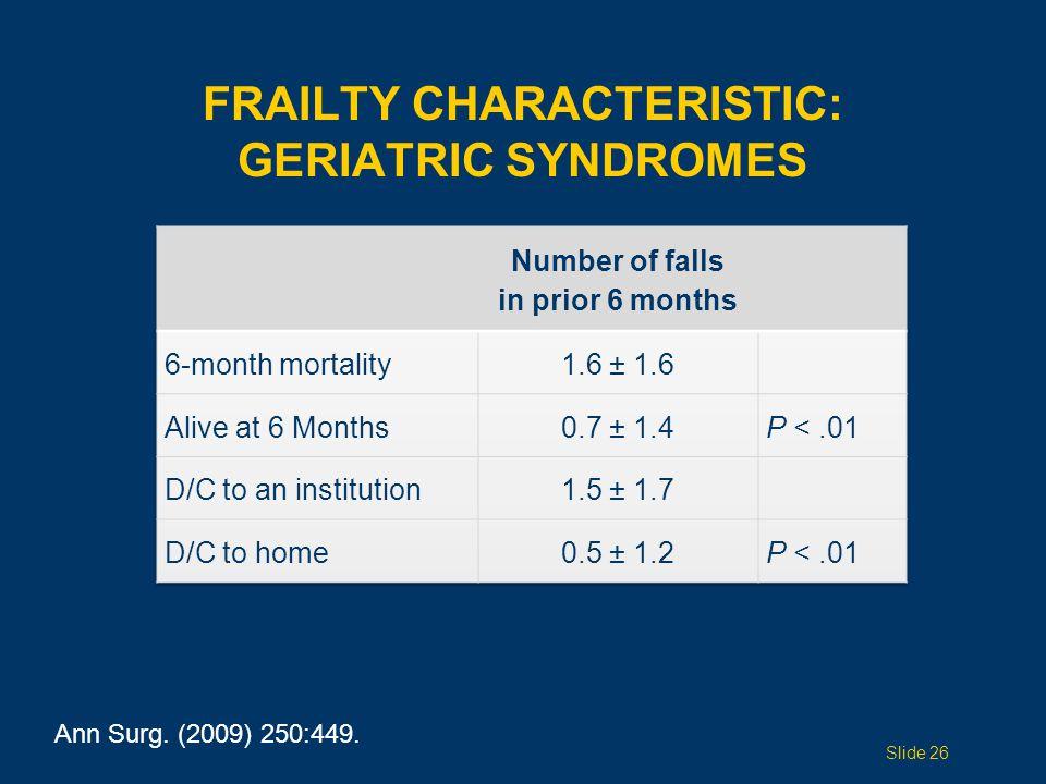 FRAILTY CHARACTERISTIC: GERIATRIC SYNDROMES Ann Surg. (2009) 250:449. Slide 26