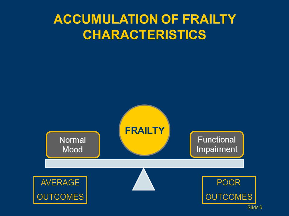 Functional Impairment Normal Mood Slide 6 AVERAGE OUTCOMES POOR OUTCOMES FRAILTY ACCUMULATION OF FRAILTY CHARACTERISTICS
