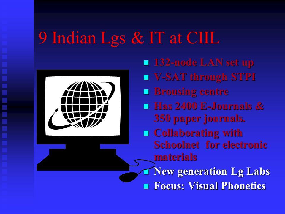 9 Indian Lgs & IT at CIIL 132-node LAN set up V-SAT through STPI Brousing centre Has 2400 E-Journals & 350 paper journals.