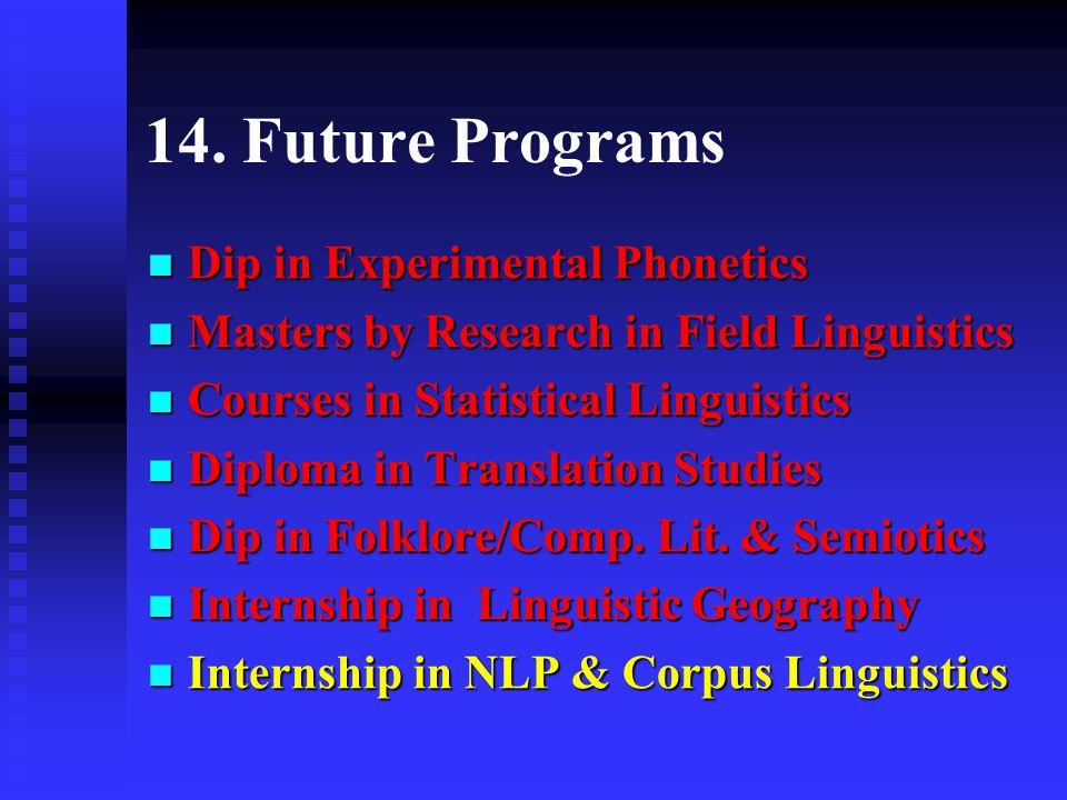 14. Future Programs Dip in Experimental Phonetics Dip in Experimental Phonetics Masters by Research in Field Linguistics Masters by Research in Field